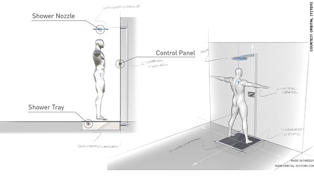 #Green: Futuristic water-recycling shower cuts bills by over $1000
