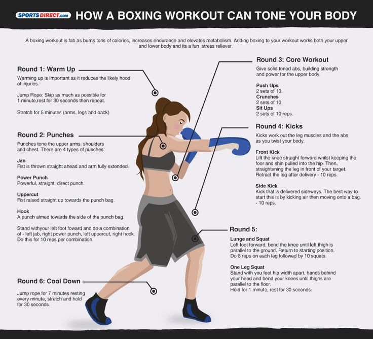 Top Boxing Cardio Workouts to Burn Calories Efficiently