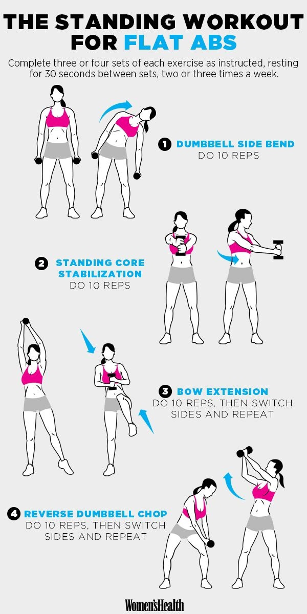 Standing Workout For Flat Abs