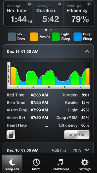 #HealthAndFitness: Sleep Time - Sleep Cycle Smart Alarm Clock iOS App