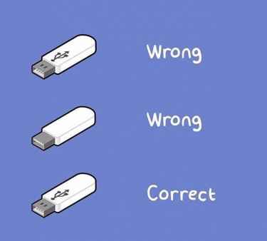 USB in a Nutshell