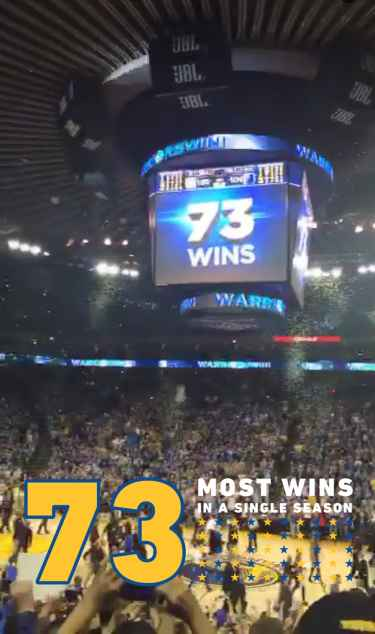 Golden State Warriors Breaks Bulls Record With 73 Wins In Single Season!