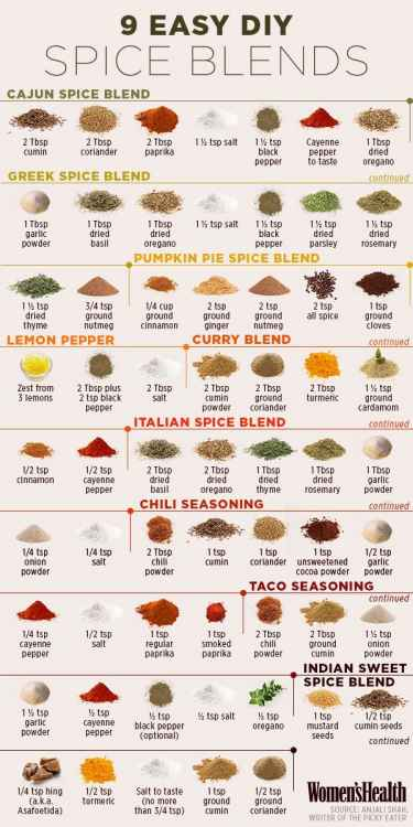 9 Easy DIY #Spice Blends