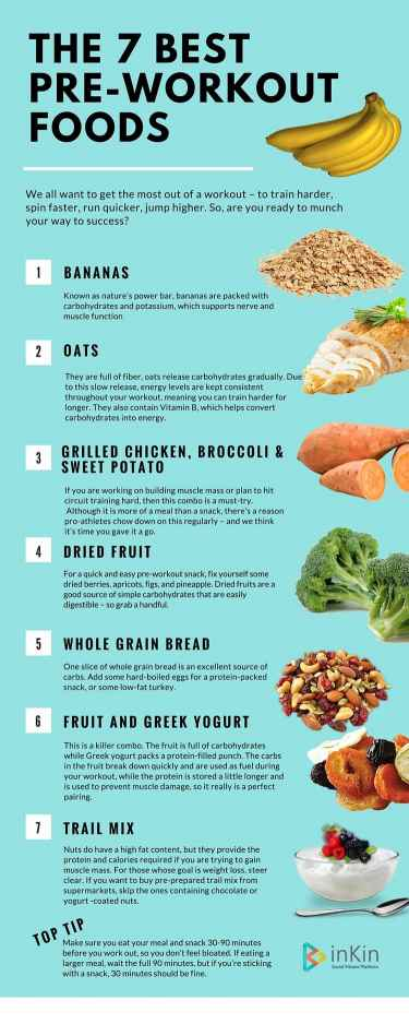 7 Best Pre-Workout Foods