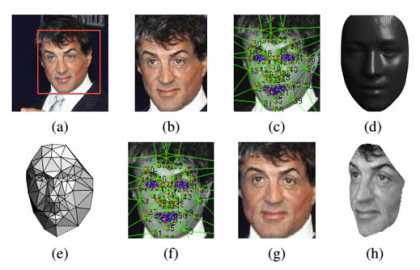 #Facebook Creates Software That Matches Faces Almost as Well as You Do