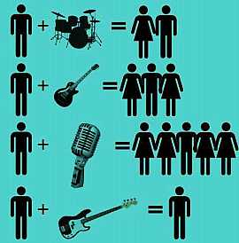 Don't play bass #funny